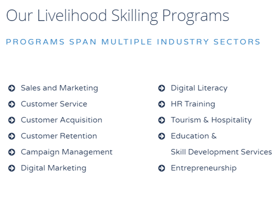 Sharpen Skills Cover Image